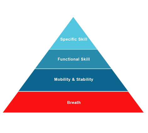 BREATHING PYRAMID.png