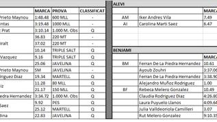 Classificats Camp. Catalunya