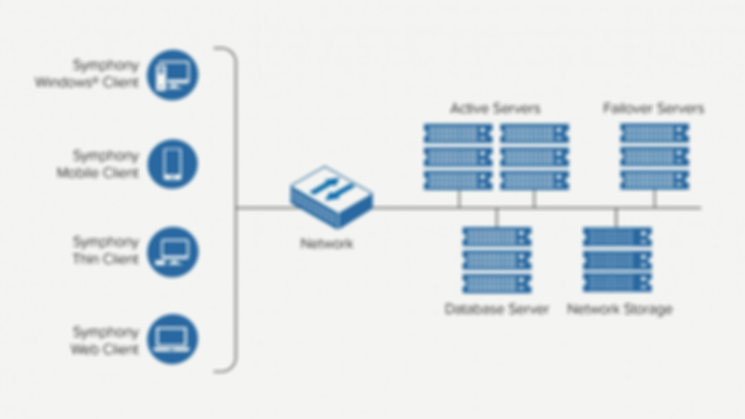 NVRs_r-series_deployment_diagram_EN-950x