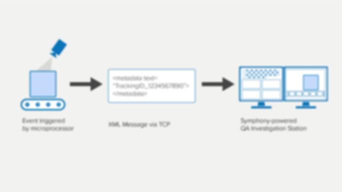 TCP_Listener_deployment_diagram_EN-950x5