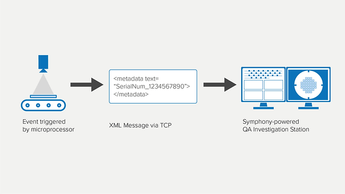TCP_Listener_defects_deployment_diagram_