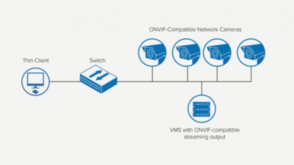 Thin_Client_ONVIF_deployment_diagram_EN-
