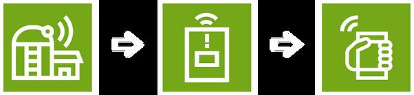 inobram_app_icons_02.png