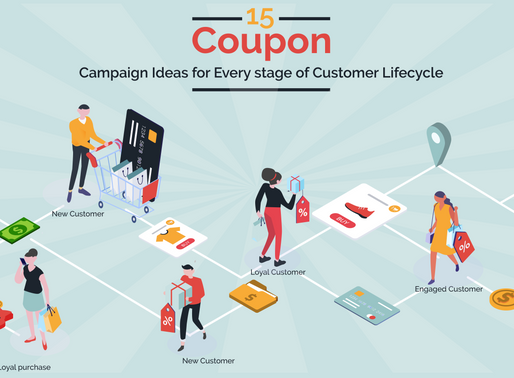 15 coupon campaign ideas impacting every stage of customer lifecycle.