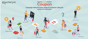 Campaign ideas for every stage of customer lifecycle