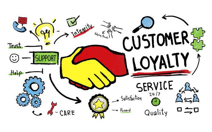 Best Marketing Tool to improve Customer Loyalty and Engagement