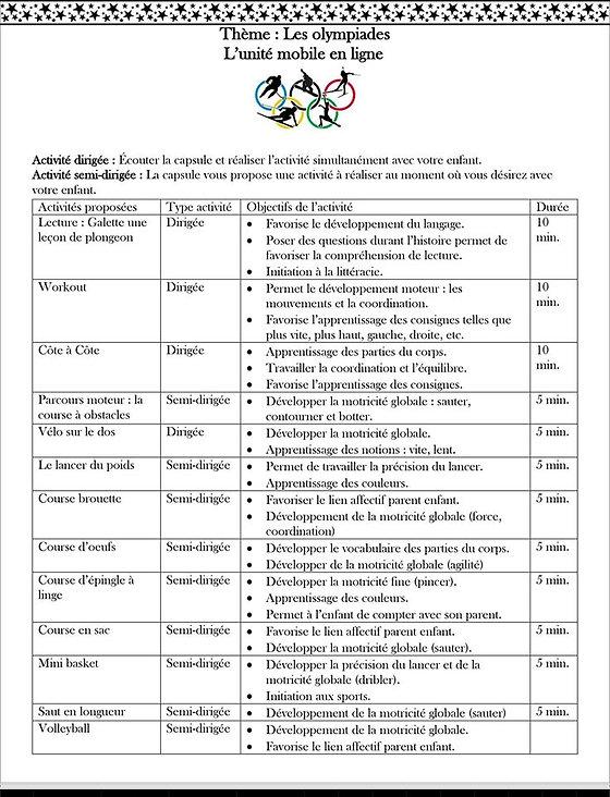 Listes_activités_et_objectifs.jpg