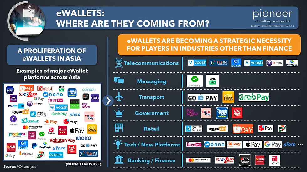 eWallets - where are they from.JPG