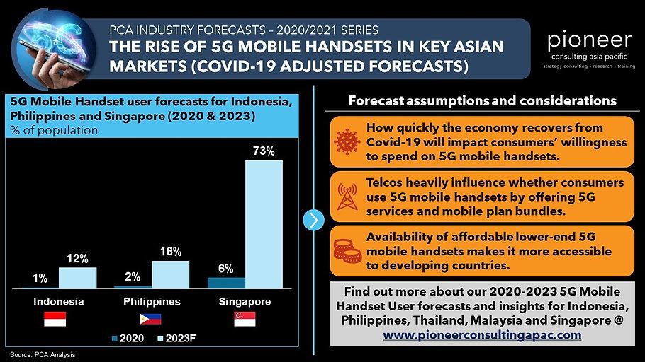 PCA 5G Forecasts.jpg