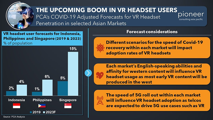 VR Headset User forecasts infographic_vF