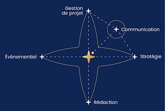 Constellations - SC.png