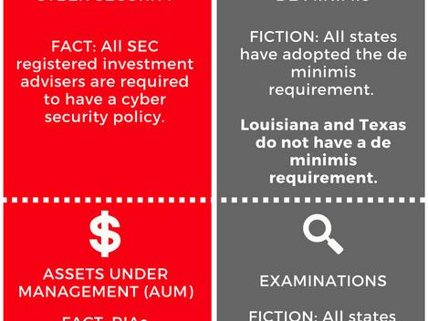 Fact versus Fiction: Investment Adviser Edition