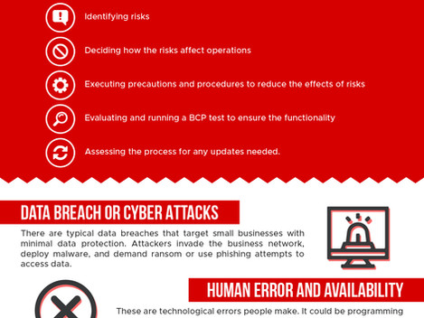 Top 5 Areas of Risk When It Comes to Business Continuity Planning