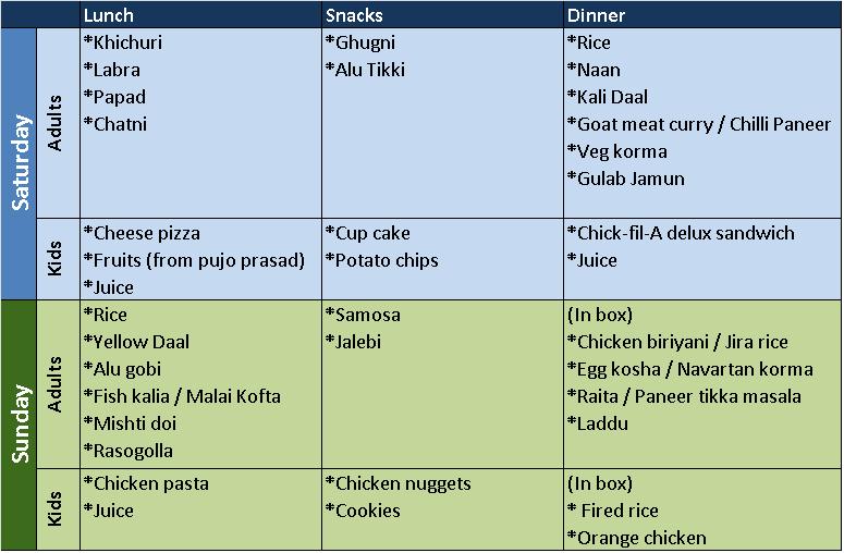 Pujo menu_2021.png