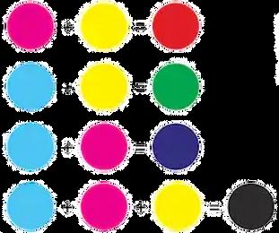 colorimétrie_addition_des_couleurs.png