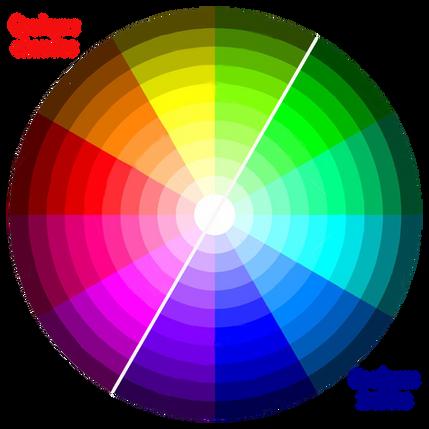 Colorimétrie : la roue chromatique et les couleurs chaudes et froides