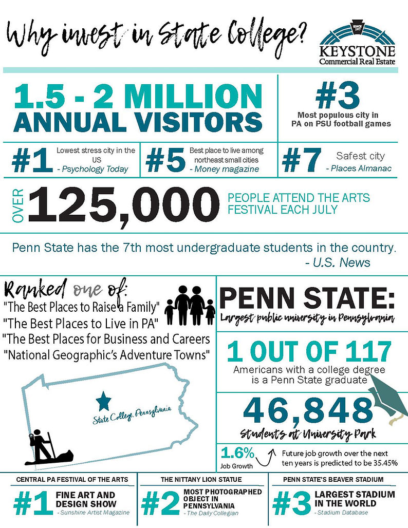 Updated State College Fact Sheet -final
