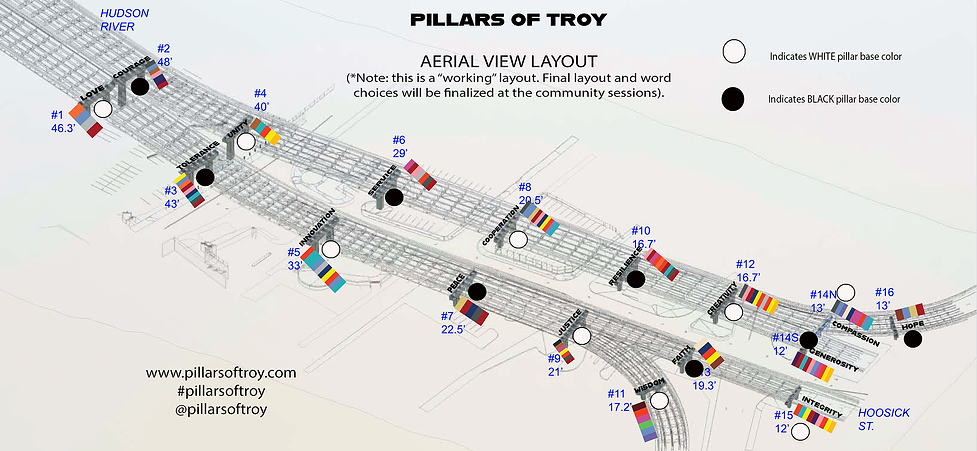 PILLARS OF TROY -  OVERALL LAYOUT ARIEL