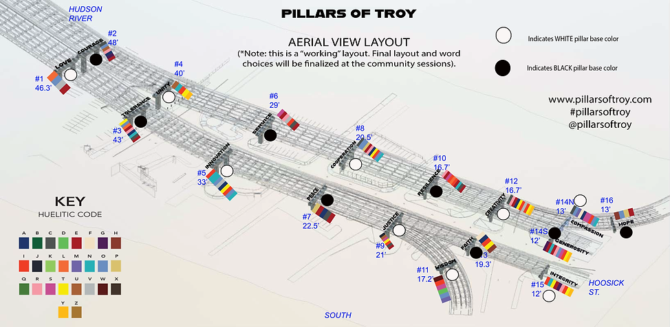 9PILLARS OF TROY -  OVERALL LAYOUT ARIEL