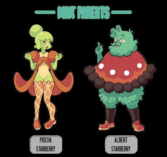Mint Parents