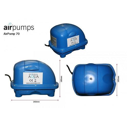 Evolution Aqua air pumps. 70 - 150 lpm