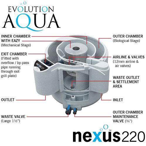 Nexus 220 Filter