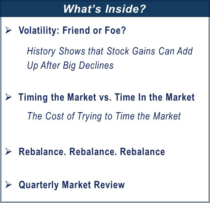Volatility:  Friend or Foe? History shows that stock gains can add up after big declines; Timing the Market vs. Time in the Market -- The cost of trying to time the market; Rebalance, Rebalance; Quarterly Market Review