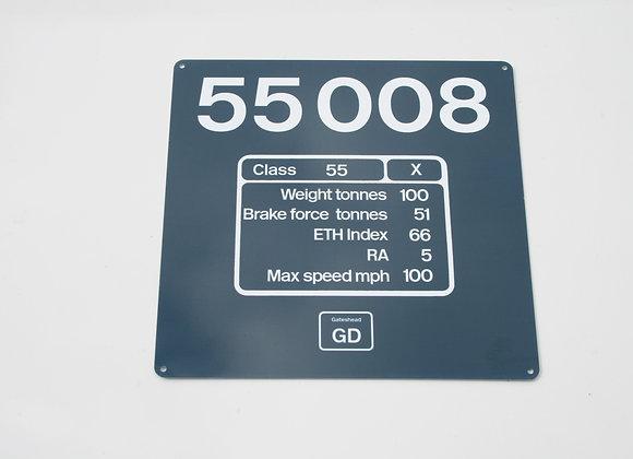 Miniature Number Panel 55008