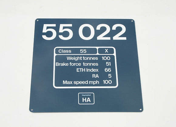 Miniature Number Panel 55022