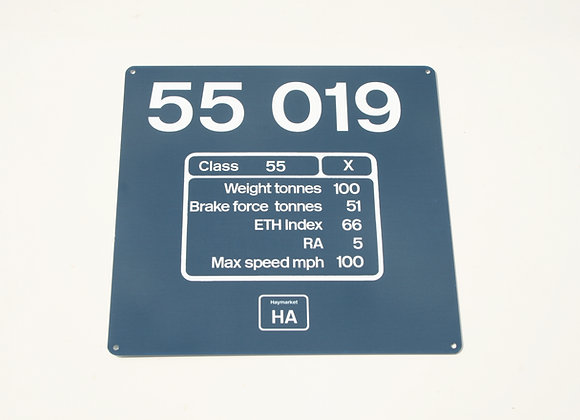 Miniature Number Panel 55019