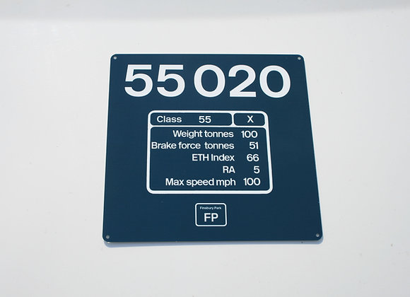 Miniature Number Panel 55020