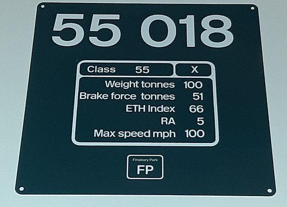 Miniature Number Panel 55018