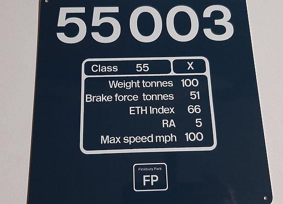 Miniature Number Panel 55003