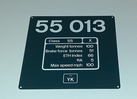 Miniature Number Panel 55013