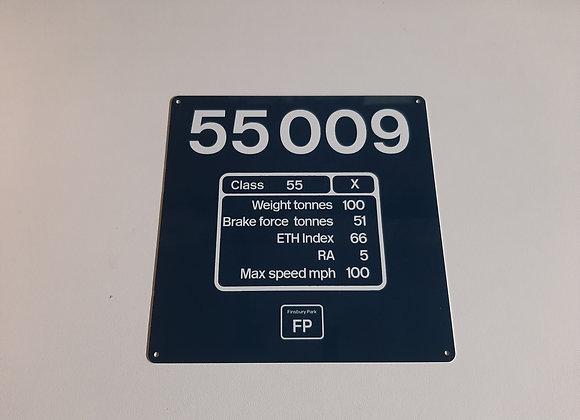Miniature Number Panel 55009
