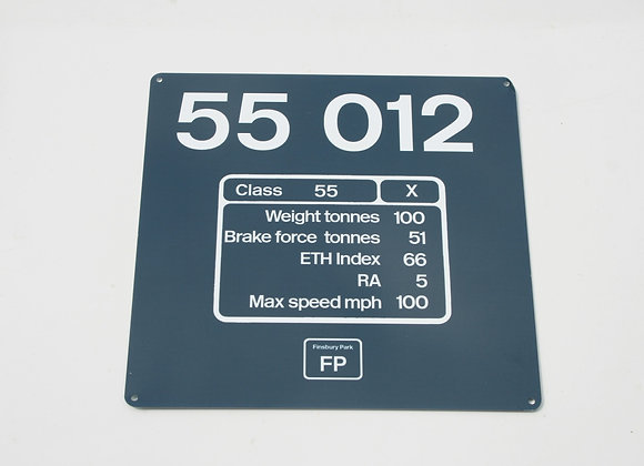 Miniature Number Panel 55012