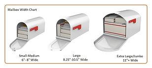 Mailbox Size Chart.jpg