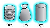 SizeClayDye.jpg