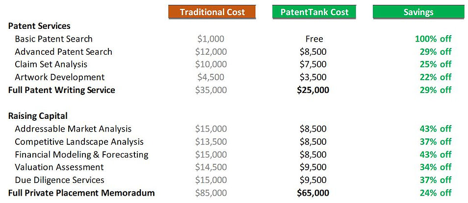 PatentTank-rates.JPG