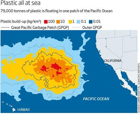 Plastic at Sea.jpg