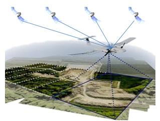 Tracking Waypoint pada Sistem Navigasi UAV Berbasis GPS