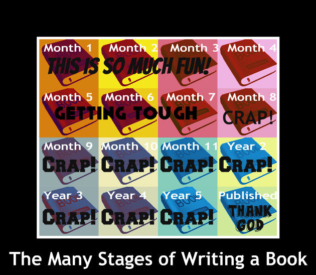 Stages of a book.jpg
