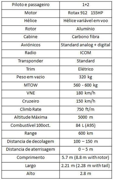 medevac specs.JPG