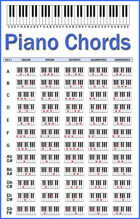 piano_chords.jpg