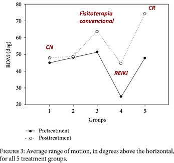 (2013_ResearchPaper) Experimento_1.png