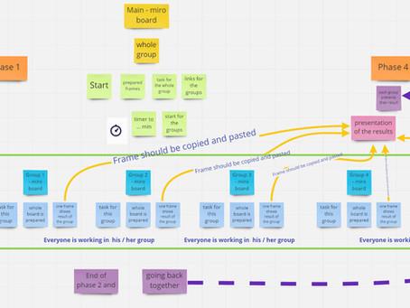 Praktiske tips for gjennomføring av digitale workshops