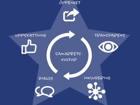 Hvordan overleve gjennom digital transformasjon