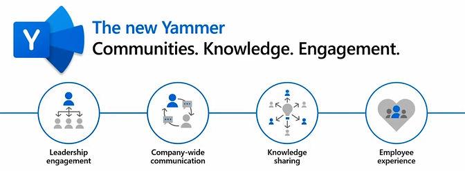 Yammer 2_TNC.jpg