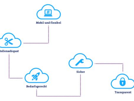 Die Vorteile der hybriden Cloud