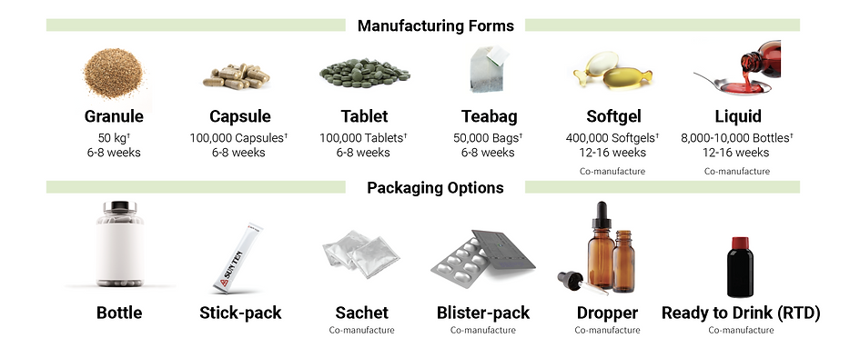 packaging-options.png